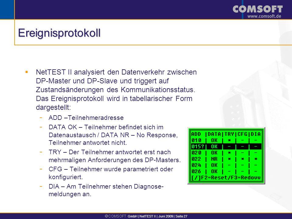 COMSOFT GmbH | NetTEST II | Juni 2009 | Seite 27 NetTEST II analysiert den Datenverkehr zwischen DP-Master und DP-Slave und triggert auf Zustandsänderungen des Kommunikationsstatus.