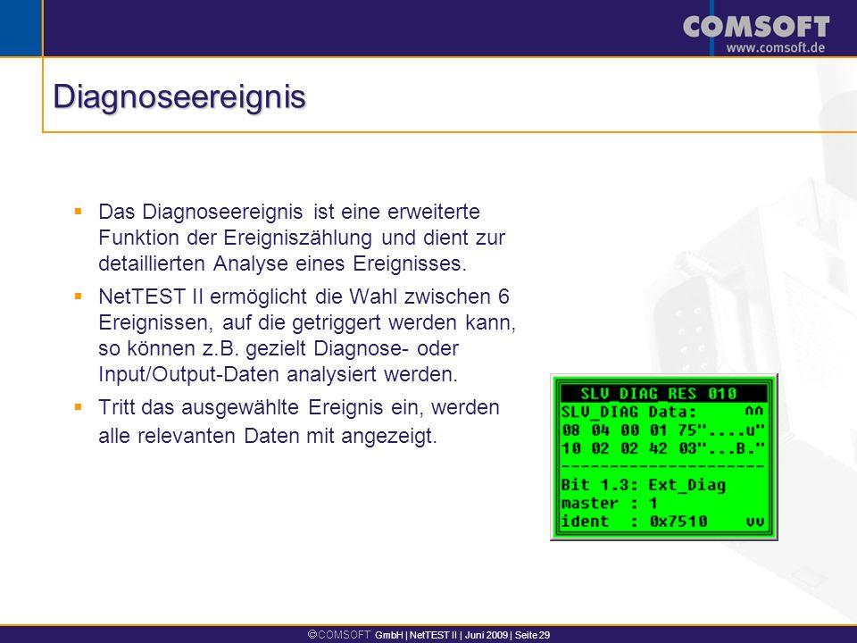 COMSOFT GmbH | NetTEST II | Juni 2009 | Seite 29 Das Diagnoseereignis ist eine erweiterte Funktion der Ereigniszählung und dient zur detaillierten Analyse eines Ereignisses.