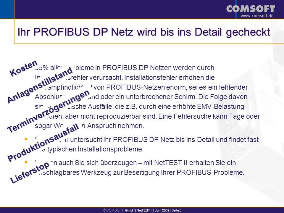 COMSOFT GmbH | NetTEST II | Juni 2009 | Seite 3 95% aller Probleme in PROFIBUS DP Netzen werden durch Installationsfehler verursacht. Installationsfeh