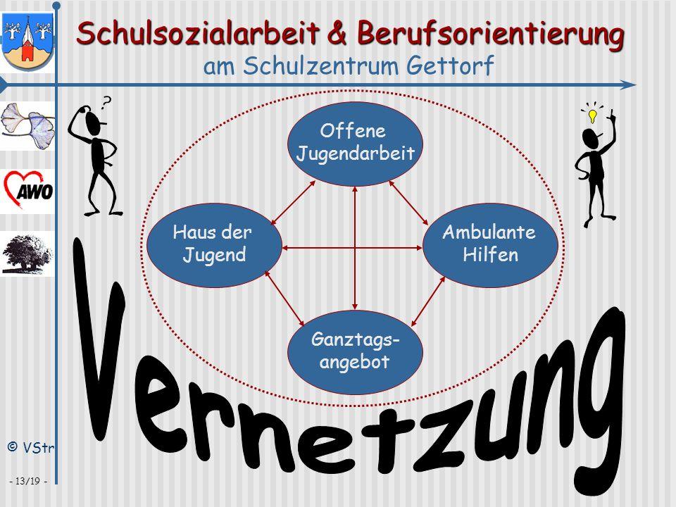Schulsozialarbeit & Berufsorientierung am Schulzentrum Gettorf © VStr - 13/19 - Offene Jugendarbeit Ambulante Hilfen Haus der Jugend Ganztags- angebot