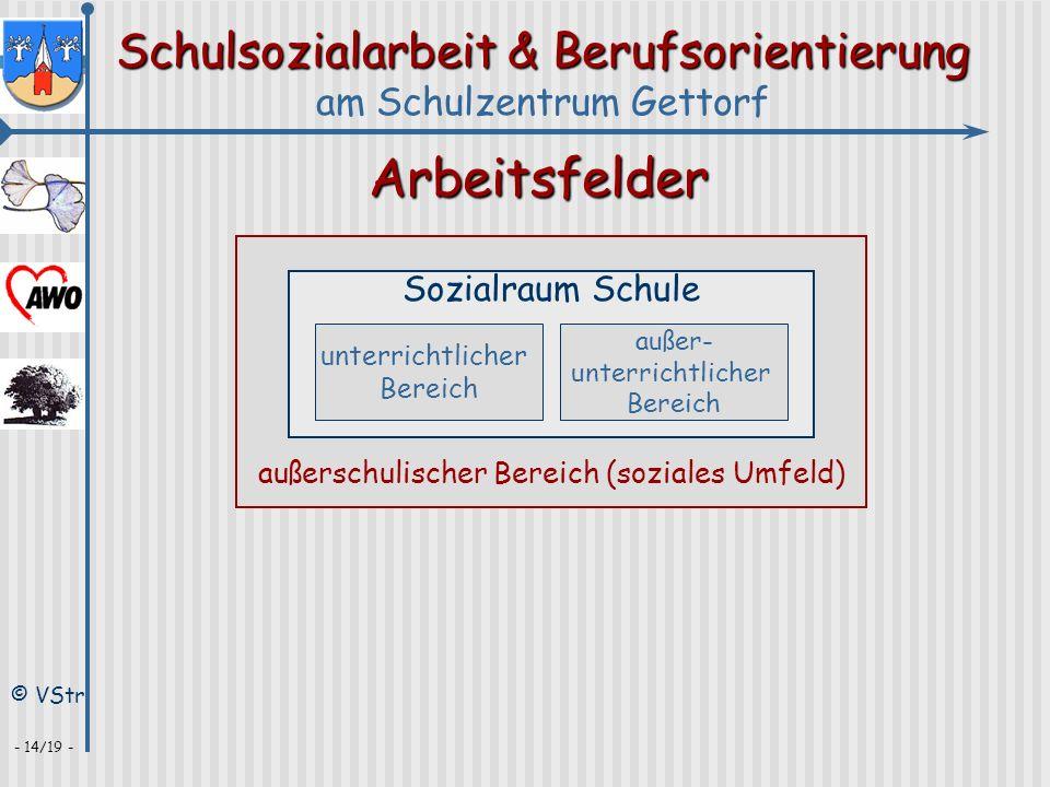 Schulsozialarbeit & Berufsorientierung am Schulzentrum Gettorf © VStr - 14/19 - außerschulischer Bereich (soziales Umfeld) Sozialraum Schule unterrich