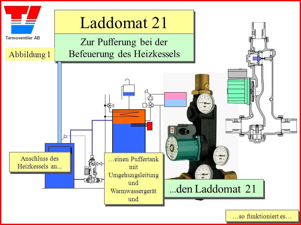 Termoventiler AB …so funktioniert es… …so funktioniert es… Laddomat 21 Laddomat 21 Zur Pufferung bei der Befeuerung des Heizkessels Zur Pufferung bei