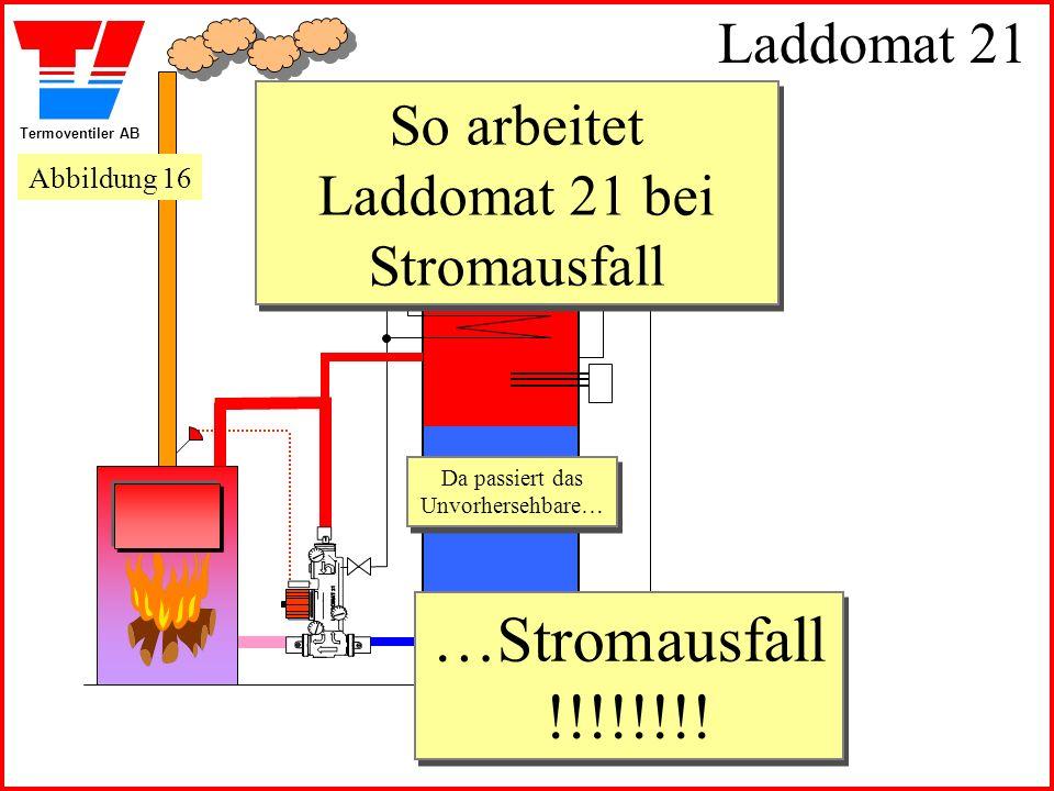 Termoventiler AB Laddomat 21 So arbeitet Laddomat 21 bei Stromausfall Da passiert das Unvorhersehbare… Da passiert das Unvorhersehbare… …Stromausfall