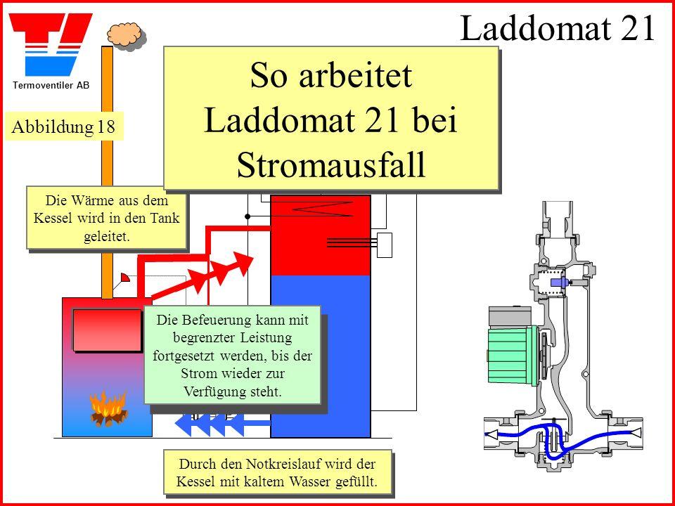 Termoventiler AB Laddomat 21 Durch den Notkreislauf wird der Kessel mit kaltem Wasser gefüllt. Durch den Notkreislauf wird der Kessel mit kaltem Wasse