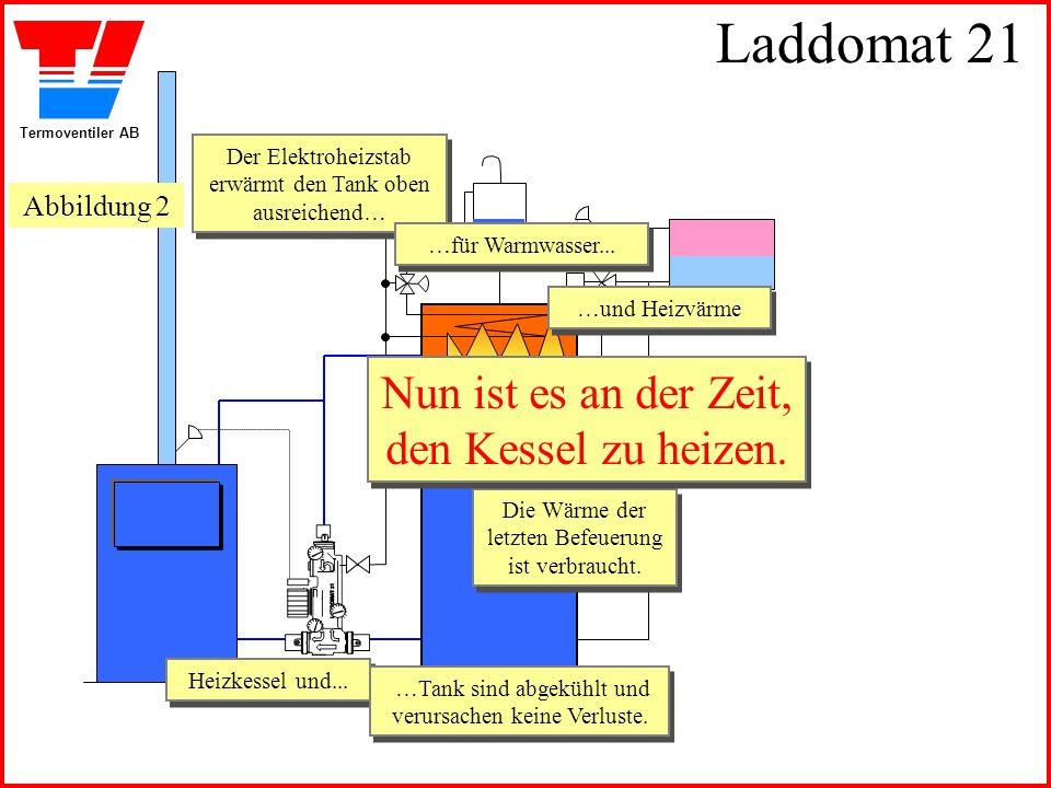Termoventiler AB Laddomat 21 Heizkessel und... Heizkessel und... Die Wärme der letzten Befeuerung ist verbraucht. Die Wärme der letzten Befeuerung ist