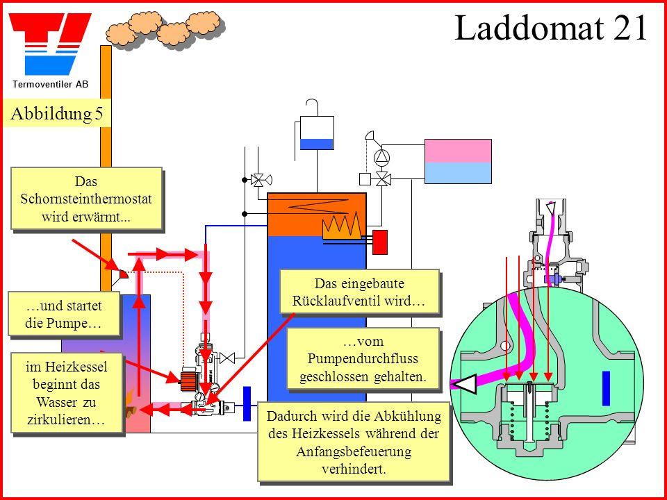 Termoventiler AB Laddomat 21 Das Schornsteinthermostat wird erwärmt... Das Schornsteinthermostat wird erwärmt... …und startet die Pumpe… …und startet