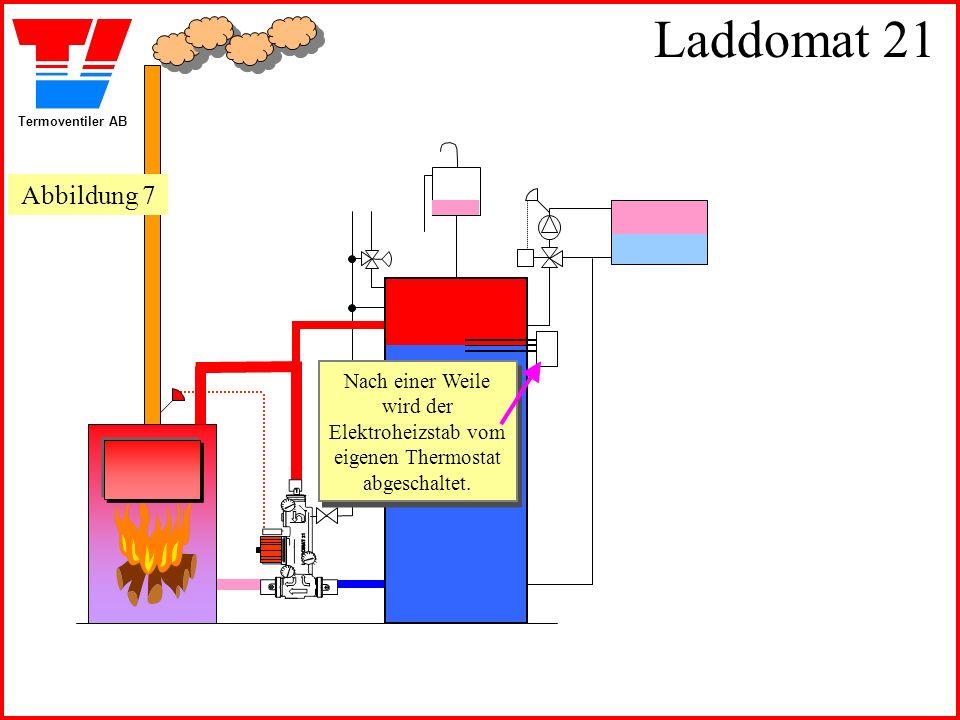 Termoventiler AB Laddomat 21 Nach einer Weile wird der Elektroheizstab vom eigenen Thermostat abgeschaltet. Nach einer Weile wird der Elektroheizstab