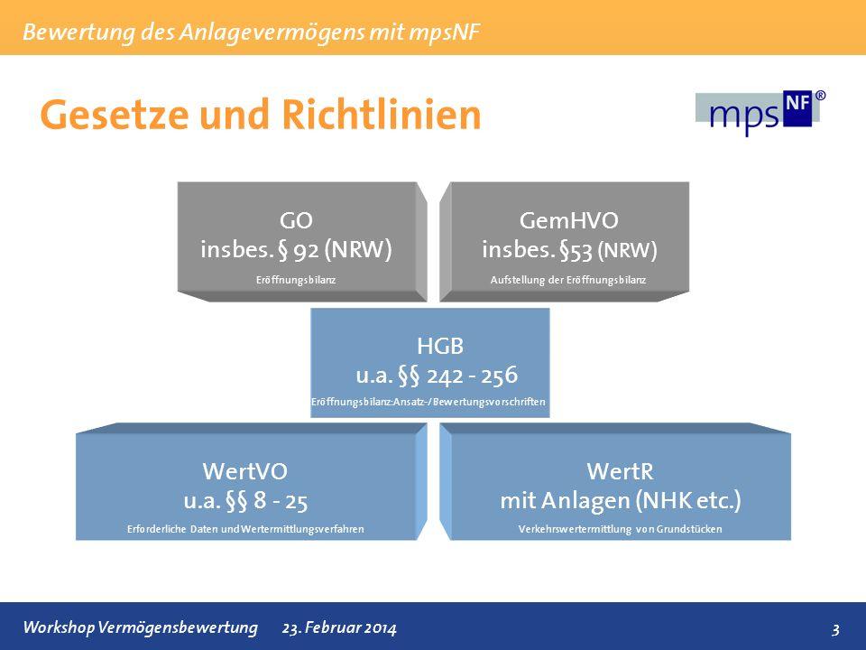 Bewertung des Anlagevermögens mit mpsNF 3Workshop Vermögensbewertung23. Februar 2014 Gesetze und Richtlinien HGB u.a. §§ 242 - 256 GO insbes. § 92 (NR