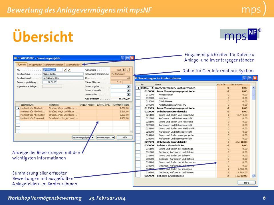 Bewertung des Anlagevermögens mit mpsNF 6Workshop Vermögensbewertung23. Februar 2014 Übersicht mps ) Daten für Geo-Informations-System Eingabemöglichk