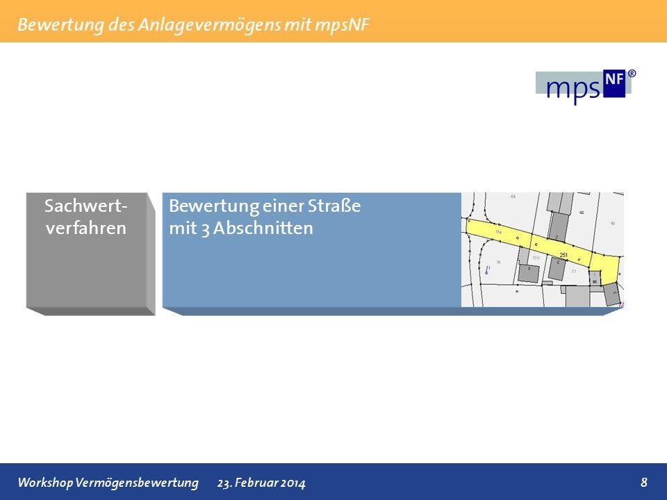 Bewertung des Anlagevermögens mit mpsNF 8Workshop Vermögensbewertung23. Februar 2014 Sachwert- verfahren Bewertung einer Straße mit 3 Abschnitten