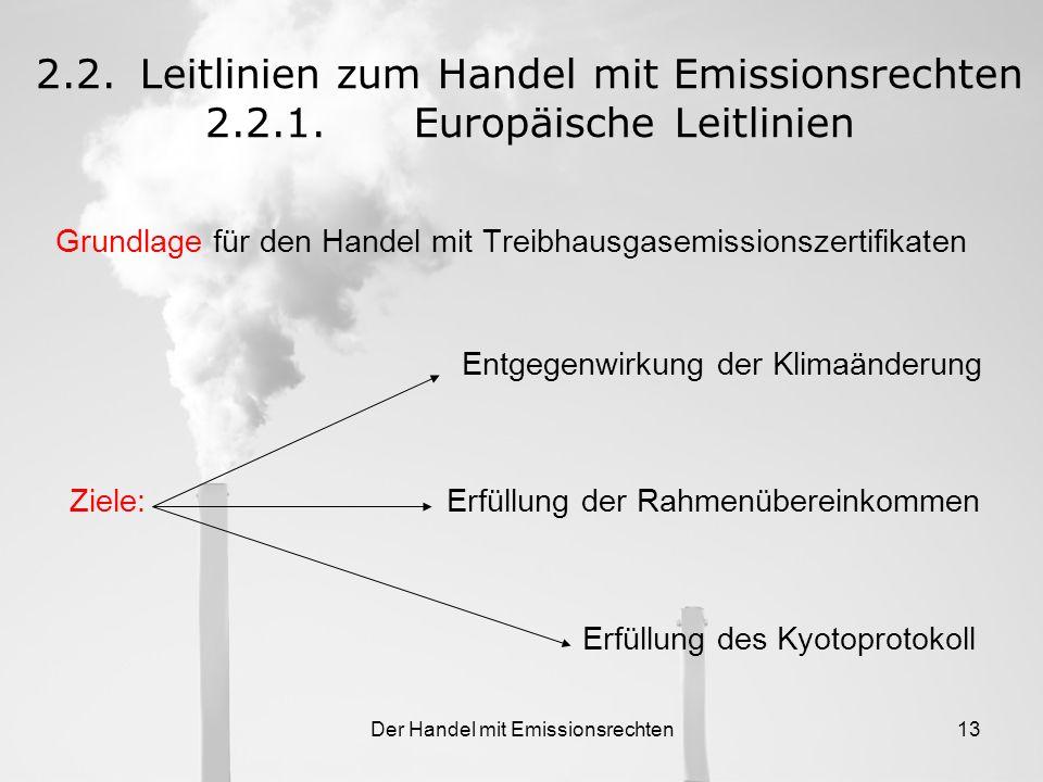 Der Handel mit Emissionsrechten12 2. Der Handel mit Emissionsrechten 2.1 Der Begriff der Emissionsrechte Emissionszertifikat = Wertpapier Besitz eines