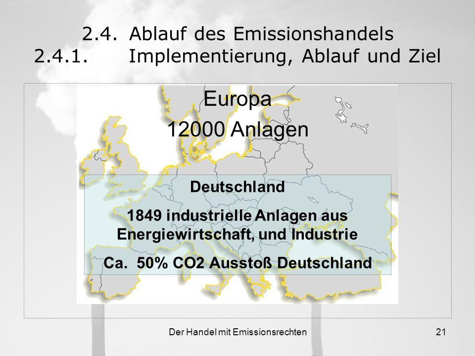 Der Handel mit Emissionsrechten20 2.2.3. Der Nationale Allokationsplan(3) Wichtige, transparente und objektive Anforderungen an die Erstellung –Vermei