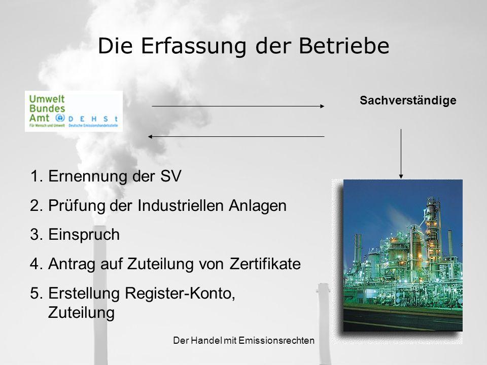 Der Handel mit Emissionsrechten21 2.4.Ablauf des Emissionshandels 2.4.1.Implementierung, Ablauf und Ziel Europa 12000 Anlagen Deutschland 1849 industr
