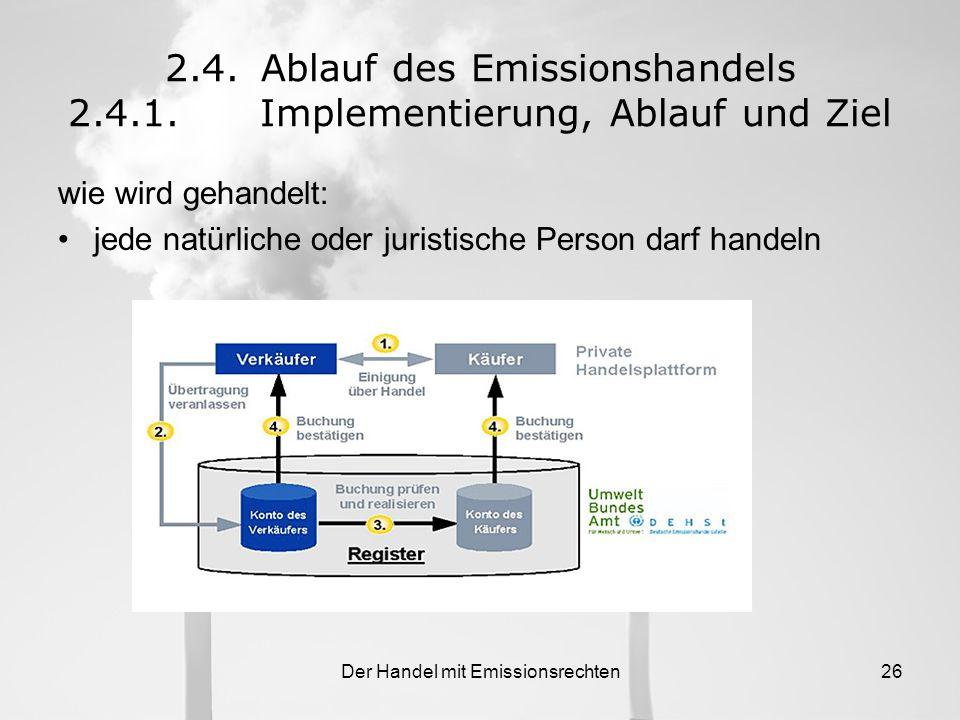 Der Handel mit Emissionsrechten25 2.4.Ablauf des Emissionshandels 2.4.1.Implementierung, Ablauf und Ziel volkswirtschaftlich betrachtet: Internalisier