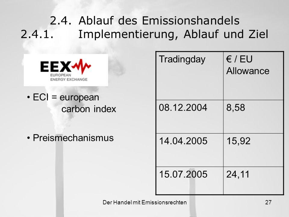 Der Handel mit Emissionsrechten26 2.4.Ablauf des Emissionshandels 2.4.1.Implementierung, Ablauf und Ziel wie wird gehandelt: jede natürliche oder juri