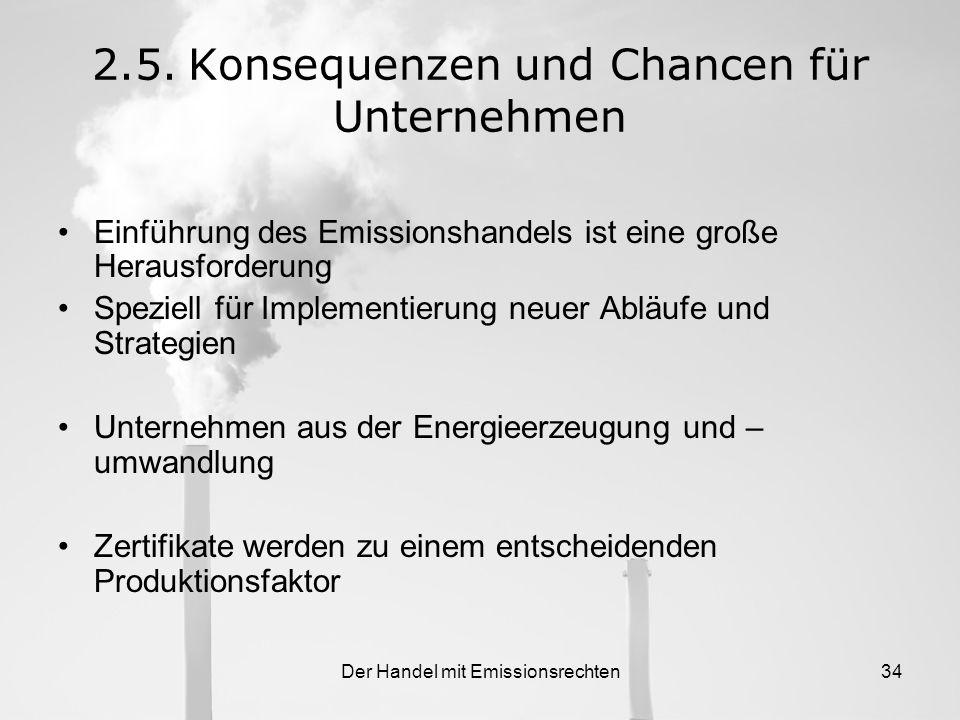 Der Handel mit Emissionsrechten33 Bei Bestätigung Gutschrift für das Investorland an zusätzlichen Zertifikaten Um einem Missbrauch von CDM-Projekten v