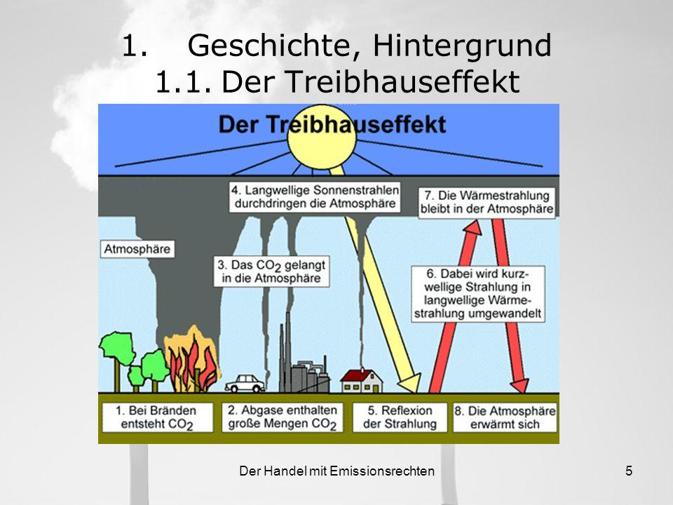Der Handel mit Emissionsrechten5 1.Geschichte, Hintergrund 1.1.Der Treibhauseffekt