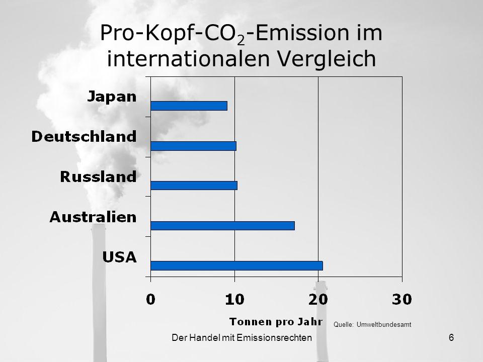 Der Handel mit Emissionsrechten6 Pro-Kopf-CO 2 -Emission im internationalen Vergleich Quelle: Umweltbundesamt