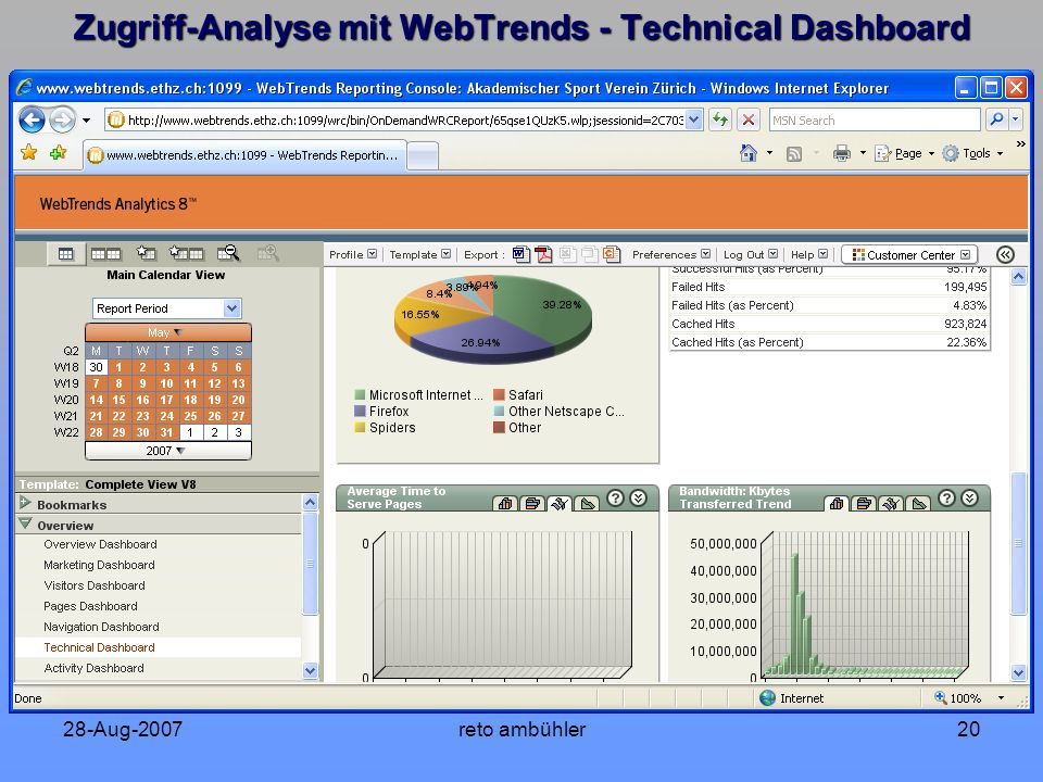 28-Aug-2007reto ambühler20 Zugriff-Analyse mit WebTrends - Technical Dashboard