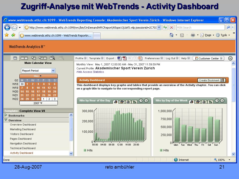 28-Aug-2007reto ambühler21 Zugriff-Analyse mit WebTrends - Activity Dashboard