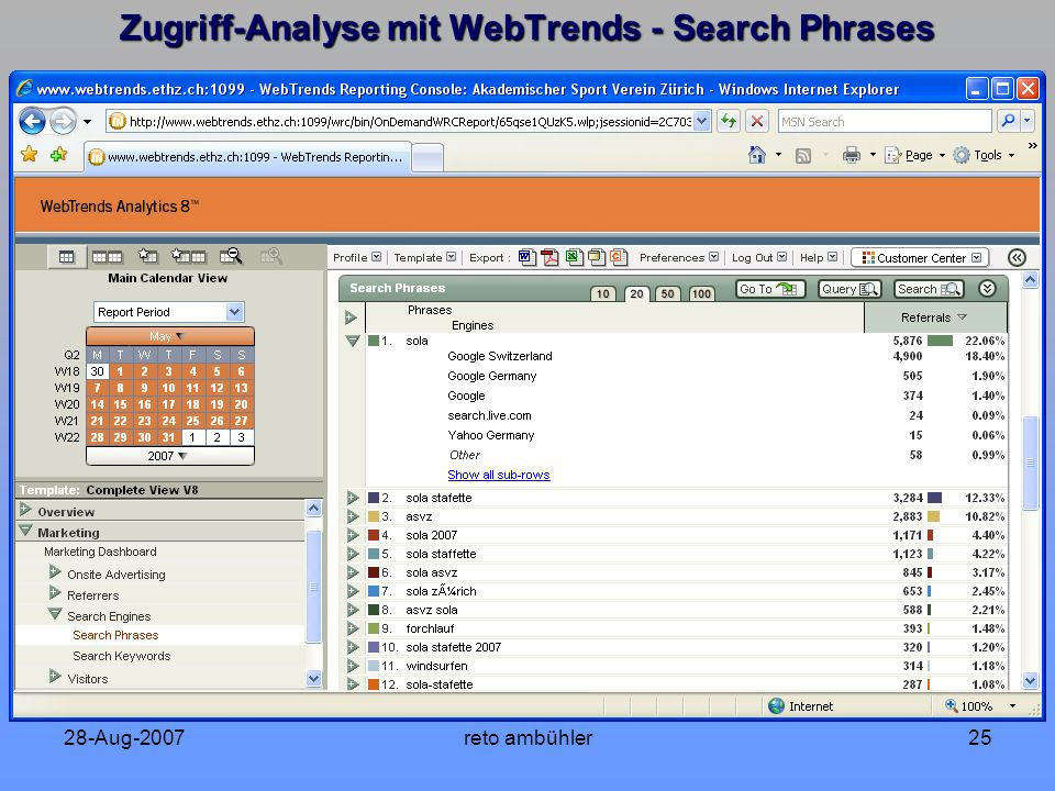 28-Aug-2007reto ambühler25 Zugriff-Analyse mit WebTrends - Search Phrases
