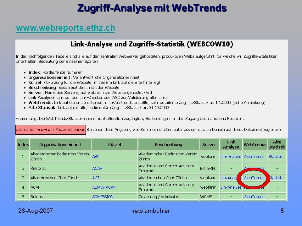 28-Aug-2007reto ambühler16 Zugriff-Analyse mit WebTrends - Visitors Dashboard