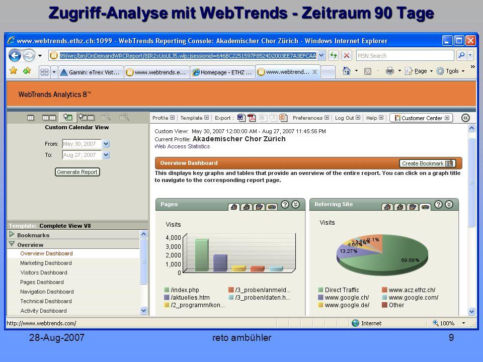 28-Aug-2007reto ambühler9 Zugriff-Analyse mit WebTrends - Zeitraum 90 Tage