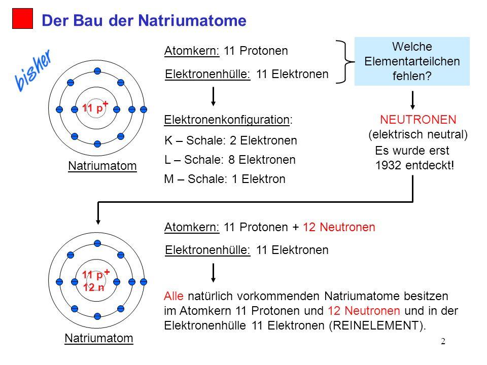 3 Die Massenzahl Atomkern: 11 Protonen + 12 Neutronen Elektronenhülle: 11 Elektronen 23 Nukleonen (= Kernbausteine) Na 23 11 Nicht mit der Atommasse verwechseln.