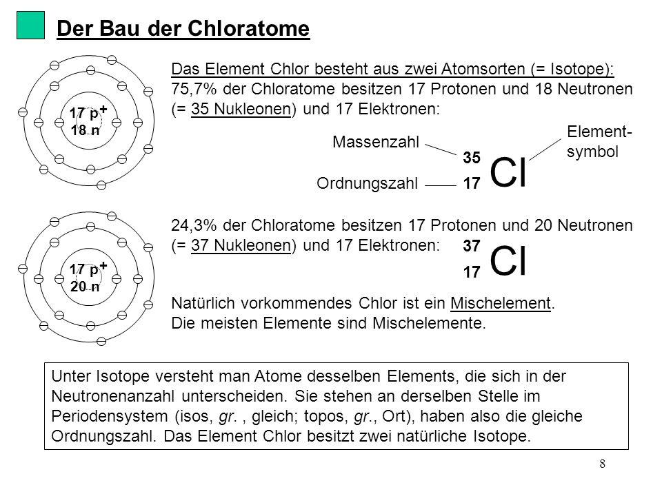 8 + Der Bau der Chloratome Natürlich vorkommendes Chlor ist ein Mischelement. Die meisten Elemente sind Mischelemente. 24,3% der Chloratome besitzen 1