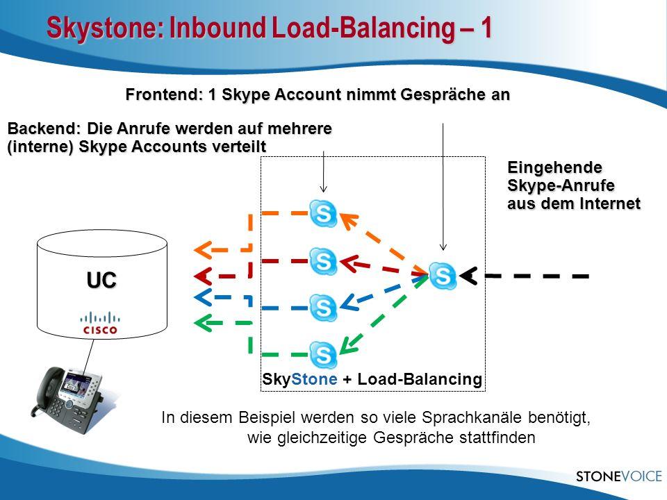 Skystone: Inbound Load-Balancing – 1 Backend: Die Anrufe werden auf mehrere (interne) Skype Accounts verteilt Frontend: 1 Skype Account nimmt Gespräch
