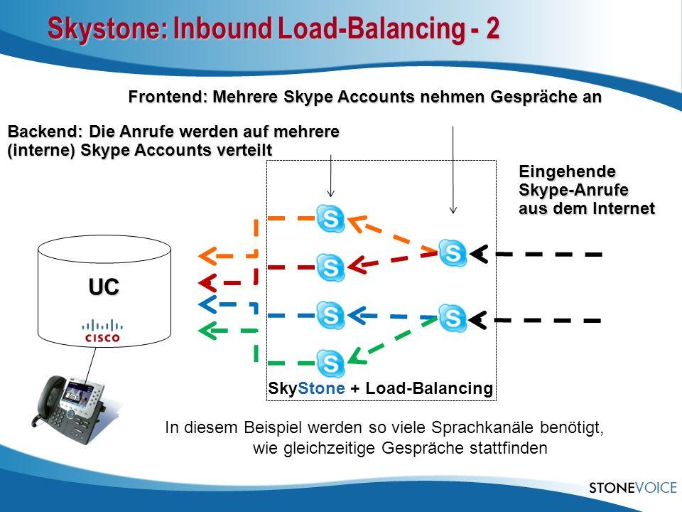Skystone: Inbound Load-Balancing - 2 Backend: Die Anrufe werden auf mehrere (interne) Skype Accounts verteilt Frontend: Mehrere Skype Accounts nehmen