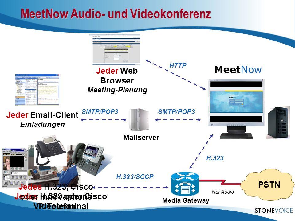Mailserver SMTP/POP3 Jeder Email-Client Einladungen SMTP/POP3 HTTP Jeder Web Browser Meeting-Planung Jedes H.323 oder Cisco Videoterminal PSTN Nur Aud