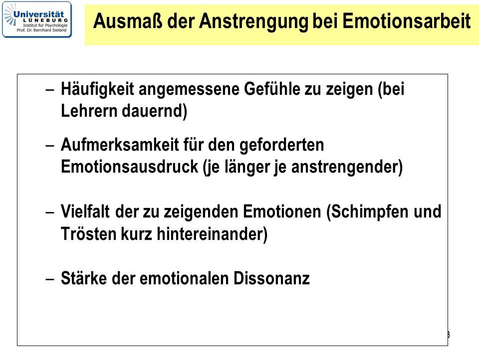 13 Ausmaß der Anstrengung bei Emotionsarbeit – Häufigkeit angemessene Gefühle zu zeigen (bei Lehrern dauernd) – Aufmerksamkeit für den geforderten Emo