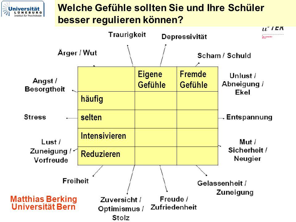 5 Matthias Berking Universität Bern Welche Gefühle sollten Sie und Ihre Schüler besser regulieren können? Eigene Gefühle Fremde Gefühle häufig selten