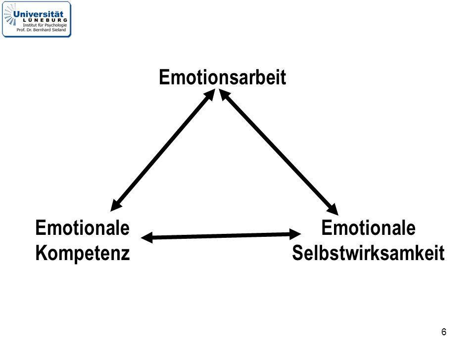 6 Emotionale Kompetenz Emotionale Selbstwirksamkeit Emotionsarbeit