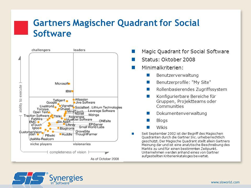 Gartners Magischer Quadrant for Social Software Magic Quadrant for Social Software Status: Oktober 2008 Minimalkriterien: Benutzerverwaltung Benutzerp