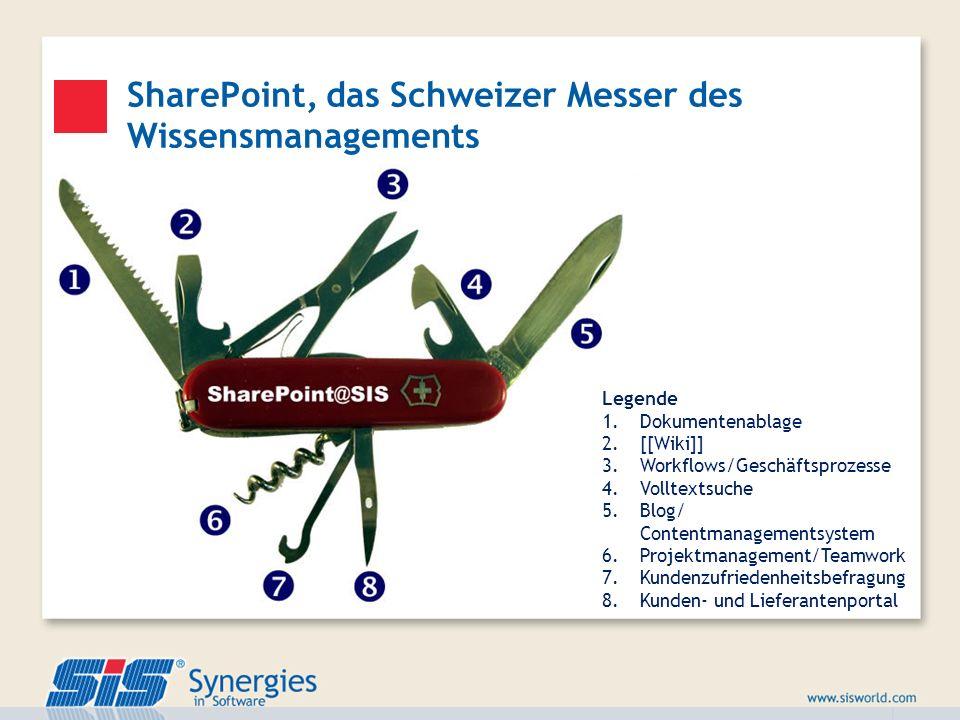 SharePoint, das Schweizer Messer des Wissensmanagements Legende 1.Dokumentenablage 2.[[Wiki]] 3.Workflows/Geschäftsprozesse 4.Volltextsuche 5.Blog/ Co