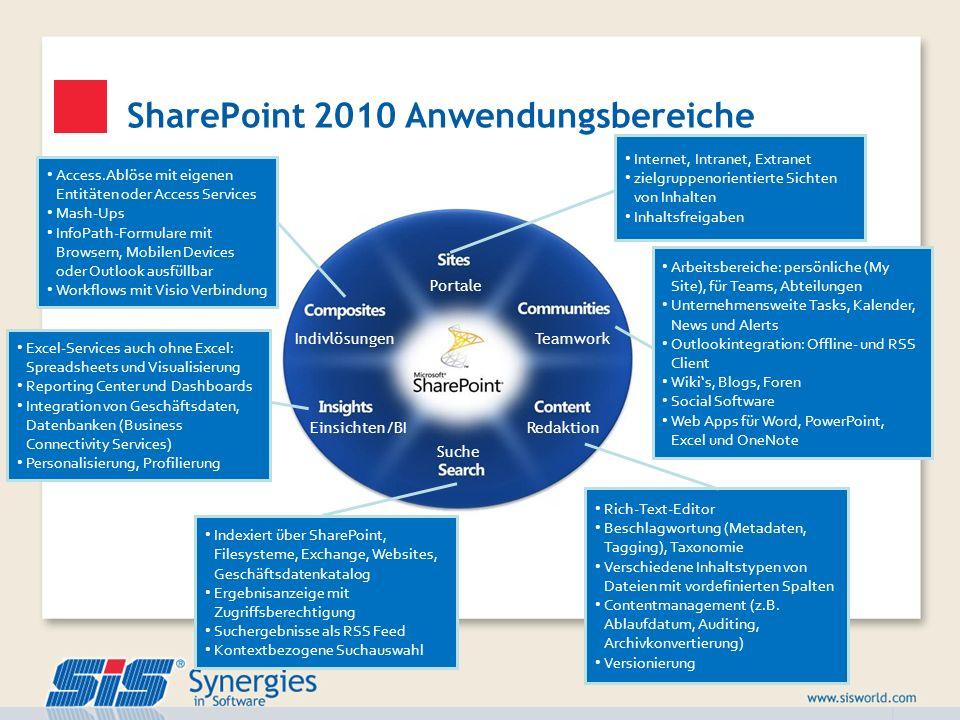 Portale Einsichten/BI TeamworkIndivlösungen Redaktion Suche SharePoint 2010 Anwendungsbereiche Internet, Intranet, Extranet zielgruppenorientierte Sic