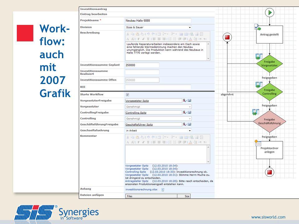 Work- flow: auch mit 2007 Grafik