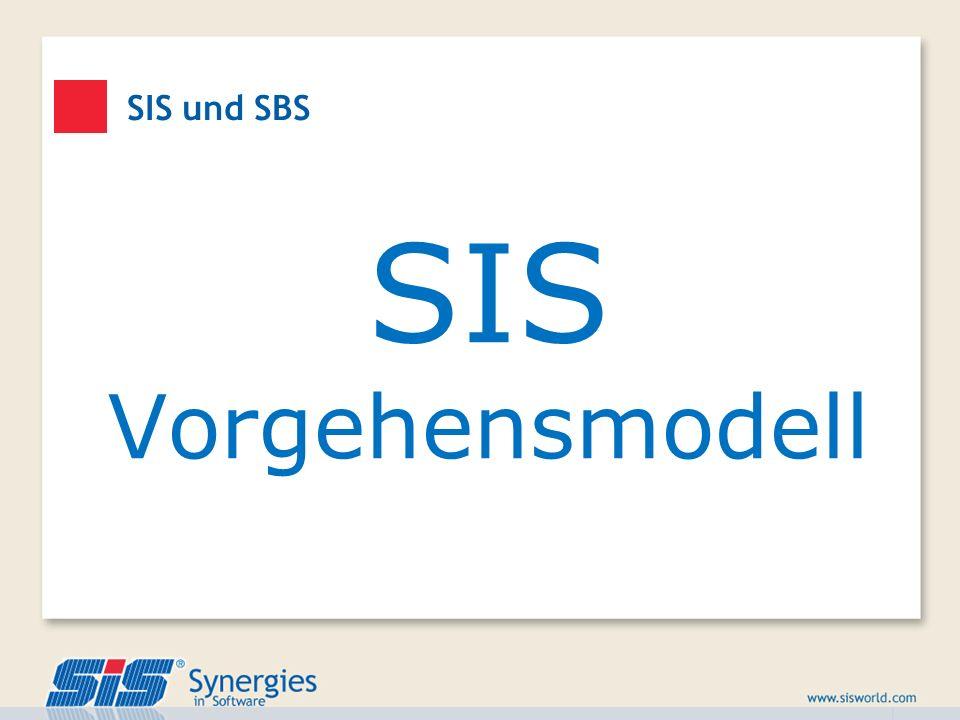 SIS und SBS SIS Vorgehensmodell