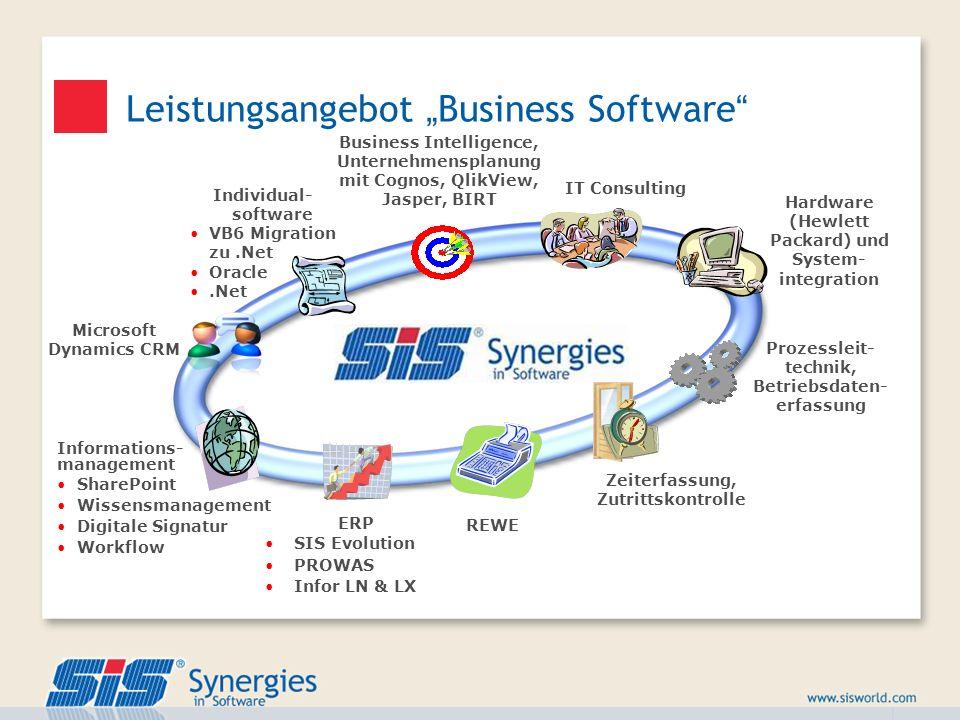 Leistungsangebot Business Software Informations- management SharePoint Wissensmanagement Digitale Signatur Workflow Individual- software VB6 Migration