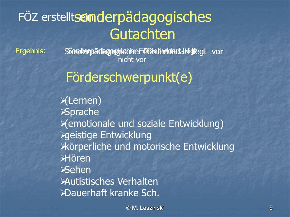 © M. Leszinski9 FÖZ erstellt ein sonderpädagogisches Gutachten Sonderpädagogischer Förderbedarf liegt nicht vor Sonderpädagogischer Förderbedarf liegt