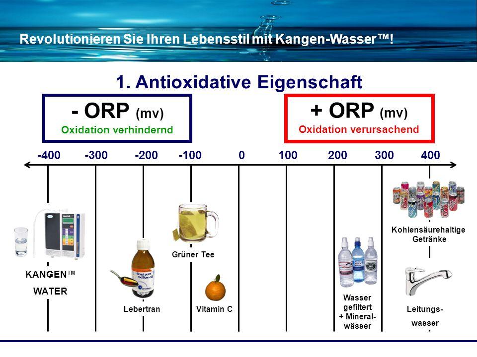 Revolutionieren Sie Ihren Lebensstil mit Kangen-Wasser! Wasser gefiltert + Mineral- wässer Vitamin C 1. Antioxidative Eigenschaft -400 -300 -200 -100
