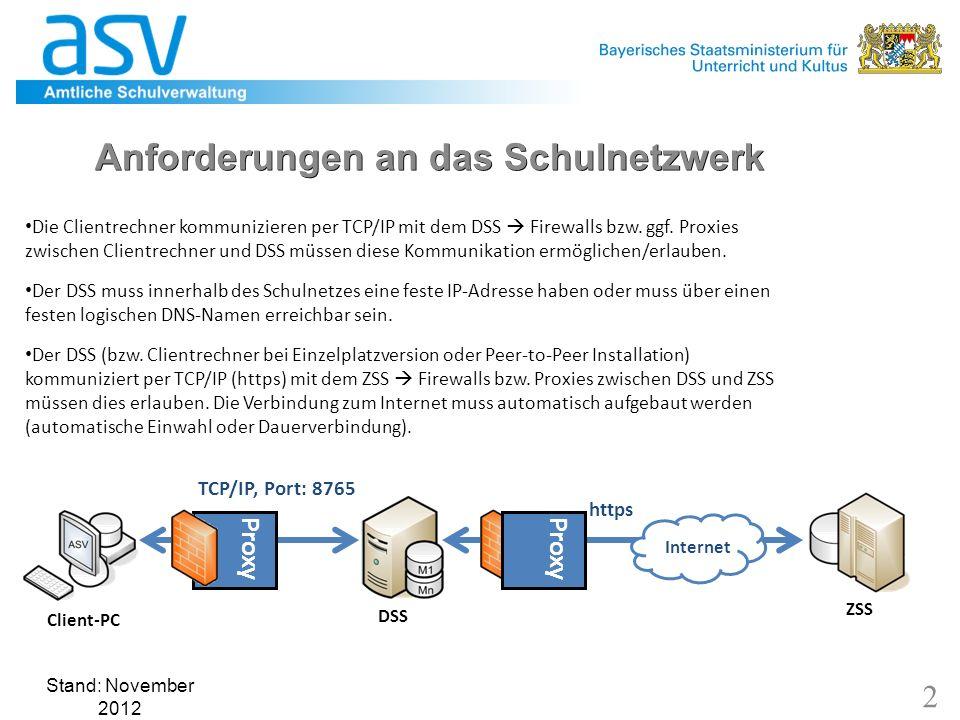 Stand: November 2012 3 Softwarevoraussetzungen Betriebssysteme: – Windows (ab XP Servicepack 2), auch 64-Bit-Versionen – Linux (Debian) ASV ist in Java implementiert: – Java-Programme laufen auf nahezu allen Betriebssystemen – Java ist umfangreich, etabliert und modern – Zum Betrieb der ASV-Software ist immer eine JRE (Java Runtime Engine/Environment) erforderlich.