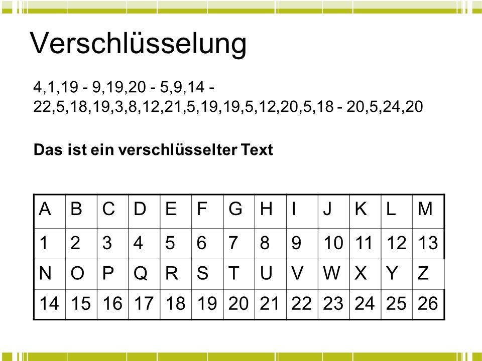 Verschlüsselung ABCDEFGHIJKLM 12345678910111213 NOPQRSTUVWXYZ 14151617181920212223242526 Das ist ein verschlüsselter Text 4,1,19 - 9,19,20 - 5,9,14 -