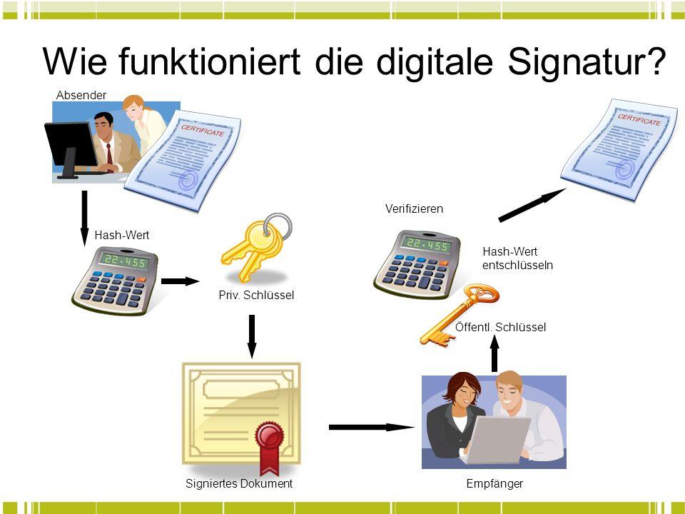 Wie funktioniert die digitale Signatur? Hash-Wert Priv. Schlüssel Signiertes Dokument Öffentl. Schlüssel Hash-Wert entschlüsseln Verifizieren Absender