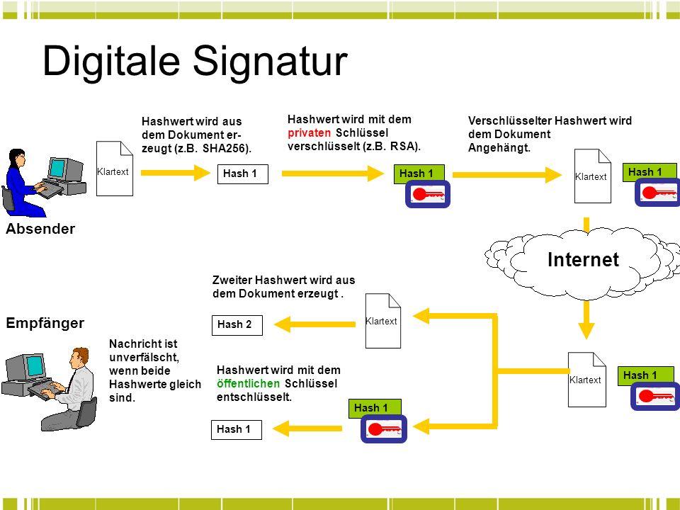 Digitale Signatur Klartext Absender Empfänger Hash 1 Hashwert wird aus dem Dokument er- zeugt (z.B. SHA256). Hashwert wird mit dem privaten Schlüssel