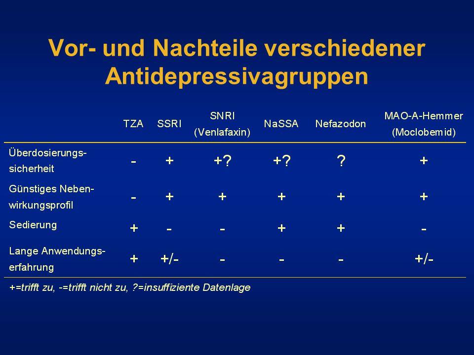 Vor- und Nachteile verschiedener Antidepressivagruppen