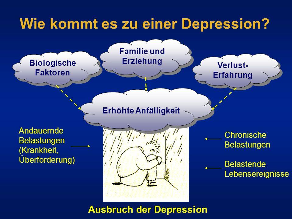 Wie kommt es zu einer Depression? Verlust- Erfahrung Verlust- Erfahrung Biologische Faktoren Biologische Faktoren Familie und Erziehung Erhöhte Anfäll