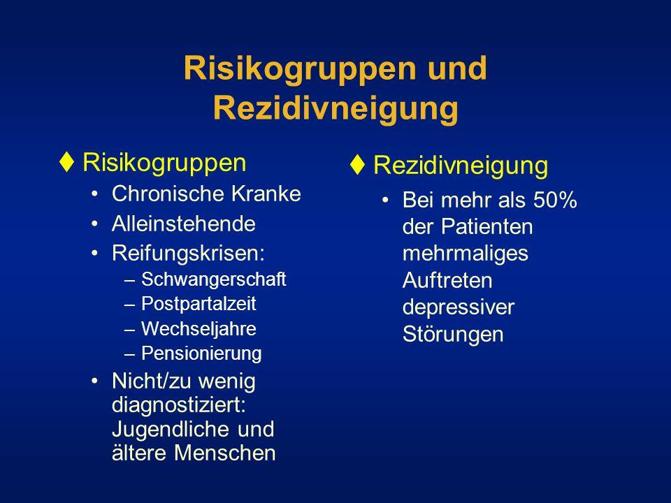 Risikogruppen und Rezidivneigung Risikogruppen Chronische Kranke Alleinstehende Reifungskrisen: –Schwangerschaft –Postpartalzeit –Wechseljahre –Pensio